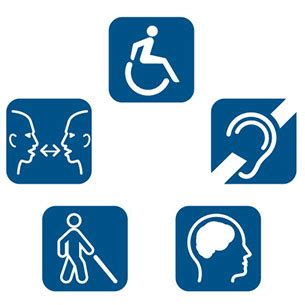 Disabilities argumentative essay any ideas? Yahoo Answers